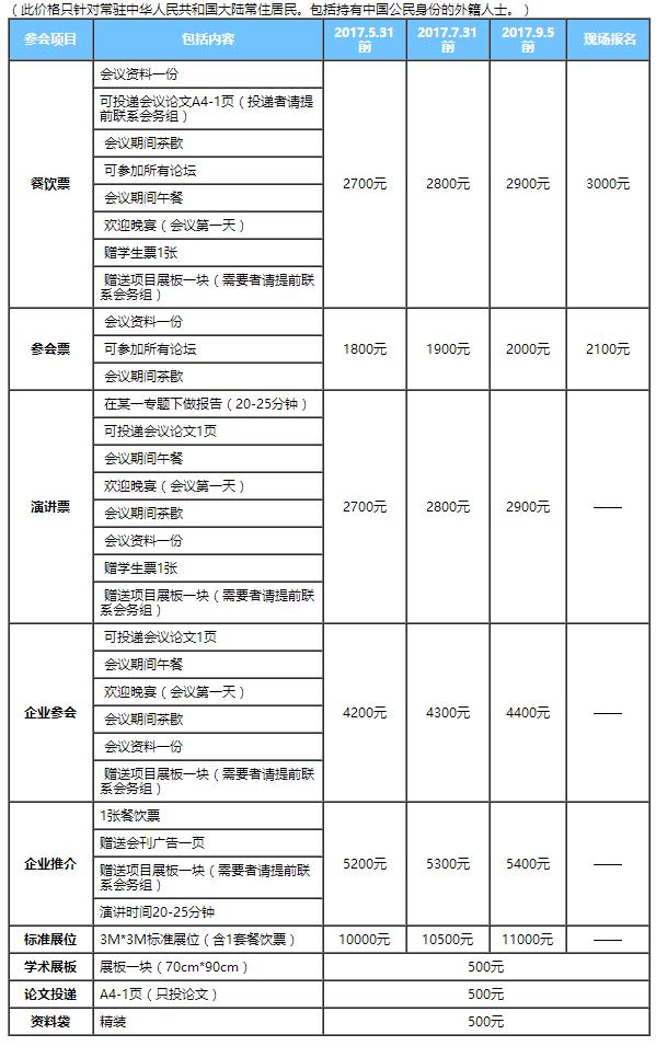 2017首届智能世界大会参会价格
