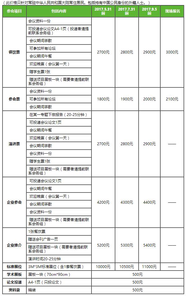2017第六届分子医学大会 MolMed-2017参会价格